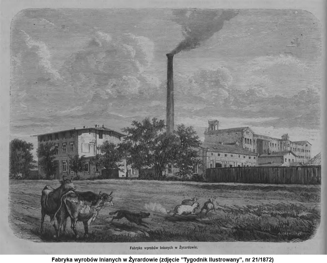 """Fabryka wyrobów lnianych w Żyrardowie (zdjęcie """"Tygodnik Ilustrowany"""" nr 212/1872)"""
