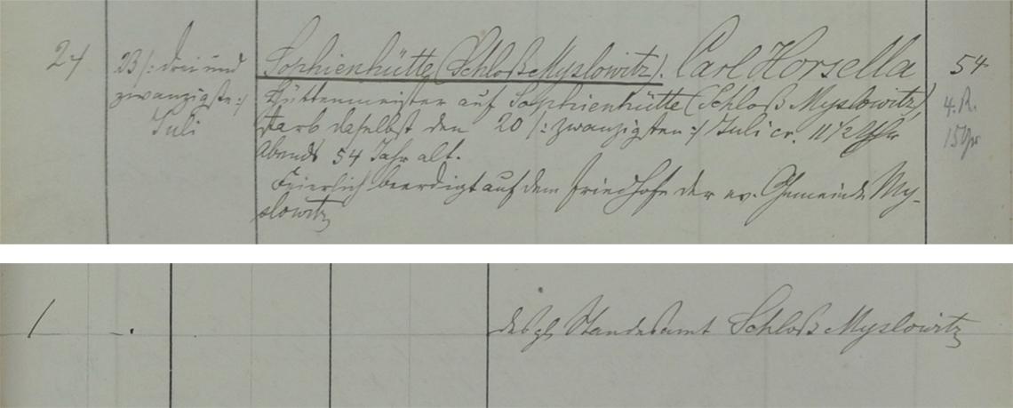 Akt metrykalny zgonu Carl Horsella 20.07.1875 r.