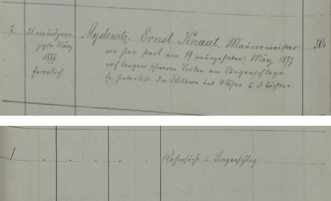 Akt metrykalny zgonu Ernst Knaut 19.03.1877 r.