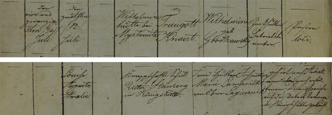 Akt metrykalny chrztu Luise Auguste Amalie Knaut ur. 12.07.1836 r.