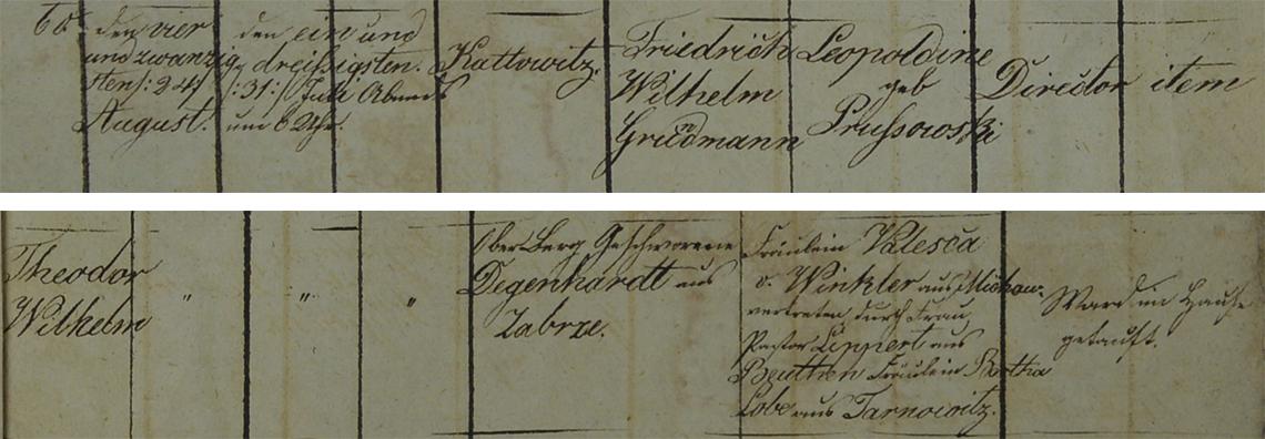 Akt metrykalny chrztu Theodor Wilhelm Grundmann ur. 31.07.1845 r.