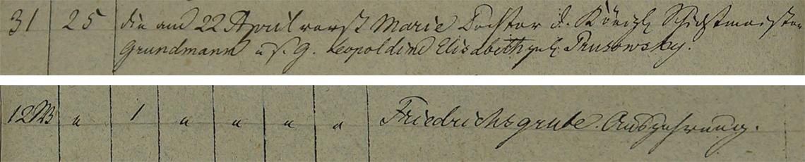 Akt metrykalny zgonu Marie Grundmann 22.04.1835 r.