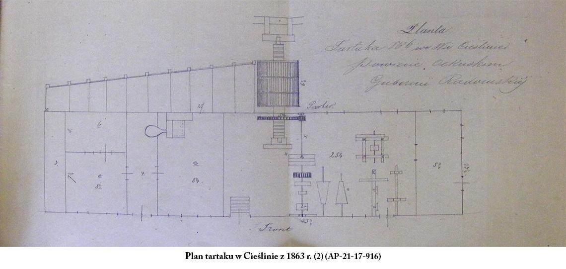 Plan tartaku w Cieślinie z 1863 r. (2) (AP-21-17-916)
