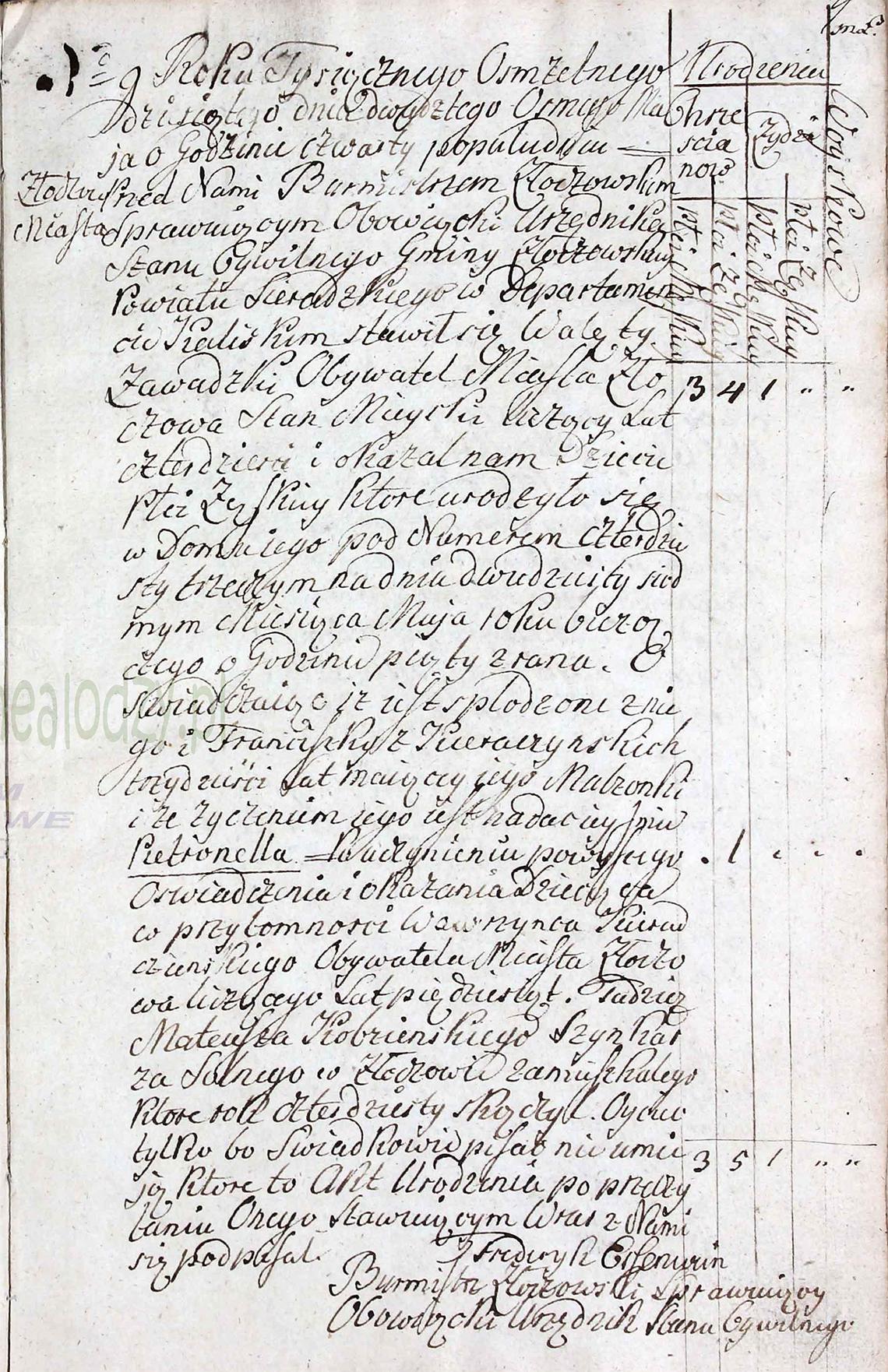Akt stanu cywilnego urodzenia Petronella Zawadzka 27.05.1810 r.