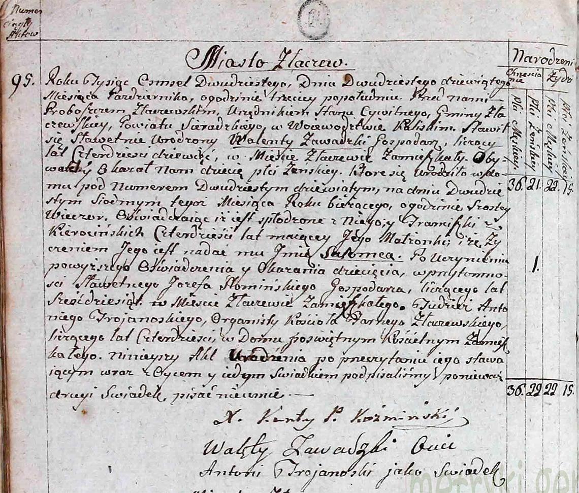 Akt stanu cywilnego urodzenia Salomea Zawadzka 27.10.1820 r.