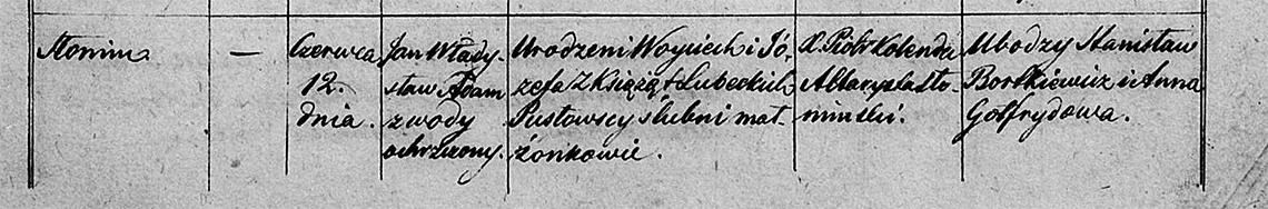 Akt metrykalny chrztu Jan Władysław Adam Pusłowski 12.06.1801 r.